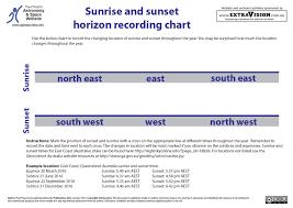 Horizon Sunrise And Sunset Horizon Recording Chart
