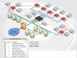 Network Diagram Network Diagrams Highly Rated By It Pros Techrepublic
