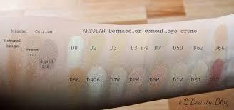 El Beauty Blog Kryolan Dermacolor Camlouflage Cream