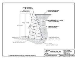 concrete retaining walls design gravity wall thumb image concrete block retaining wall design calculations