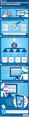 37 Best Workforce Development Images On Pinterest