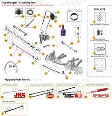 21 Best Jeep TJ Unlimited Parts Diagrams images | Jeep parts, Jeep ...