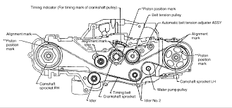 2000 subaru the timing belt impreza coupe manual transmission here s another good diagram showing the timing marks