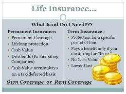 Get Life Insurance Quotes Excellent Question What Kind Of Life Insurance Do I Need 93