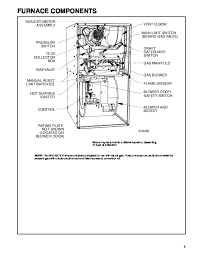 carrier gas furnace parts. carrier 58st 3pd gas furnace owners manual page 3 parts c