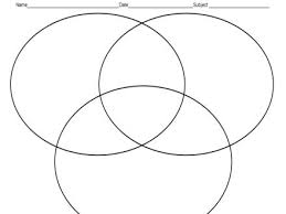 Triple Venn Diagram Templates Diagram Of Students What Do We Three Have In Common Ring