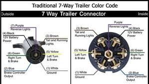 similiar big tex trailer wiring keywords pump wiring diagram 1998 gmc 1500 on 7 plug truck wiring diagram gmc