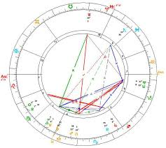 Your Astrology Chart Rekharagho I Will Give You 20 Plus Pages Of Your Astrology Chart For 5 On Www Fiverr Com