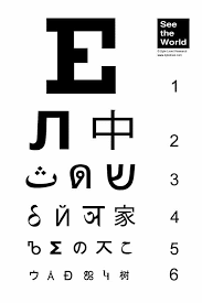 Tibetan Eye Chart See The World A Multilingual Eye Chart