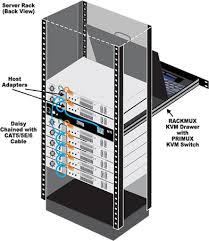rackmux v17 n primux nti 17in rackmux kvm drawer built in nti rackmux v20 n primux diagram