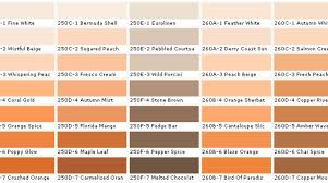 peach paint colors18 Stunning Peachy Orange Paint Color  Billion Estates  101978