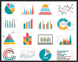 Different Types Of Data Charts Data 101 9 Types Of Charts How To Use Them