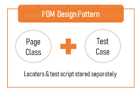 Design Patterns For Test Automation Framework Page Object Model In Selenium With Page Factory Edureka