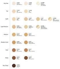 Foundation Shade Comparison Chart Nc25 Mac Foundation Chart Www Bedowntowndaytona Com
