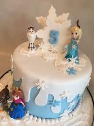 My Pink Little Cake Frozen Theme Birthday Cake