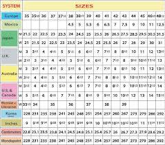 World Shoe Sizes Chart Learning Printable