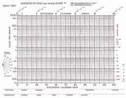 Standard Behavior Chart Likeness Of A Daily Per Minute Standard Celeration Chart