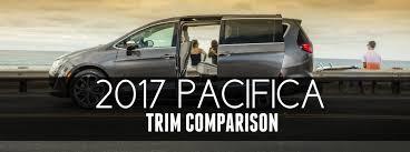 2017 Chrysler Pacifica Trim Level Comparison