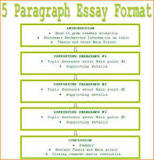 format for an essay format of a 5 paragraph essay 19 outline for paragraph essay