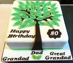 By Content Uploads Funny Birthday T 80th Ideas For Men Present Dad