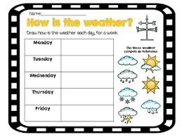 Weather Color Chart How Is The Weather Chart