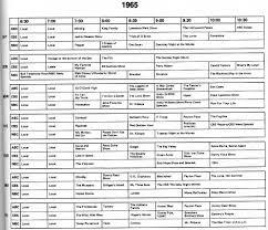 tv listings. 1965 tv programs.jpg (162940 bytes) tv listings s