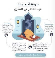 Sfax Annonce - كيفية أداء صلاة عيد الفطر في المنزل مـوعد...