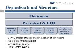 Ford Corporate Structure Chart Strategic Management Competitiveness Of Ford Motor Company