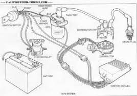 similiar 72 ford truck alternator wiring keywords ford truck ignition wiring diagram 78 ford bronco wiring diagram ford