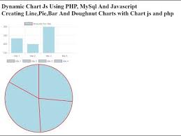 How To Use Chart Js In Php Chart Js Using Php Mysql And Javascript Creating Line Pie
