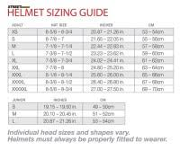 100 Aircraft Helmet Size Chart Chinese Military Force