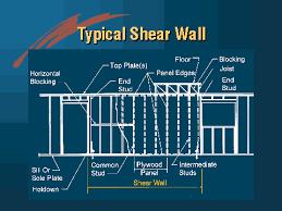 shear wall. shear wall gharpedia.com