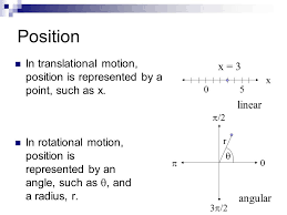 physics c rotational motion