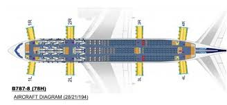 united airlines boosts 787 capacity