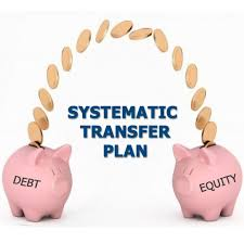 Exploring STP : Systematic Transfer Plans - Indian Wealth Management