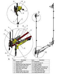 elevator safety system electrical knowhow safety mechanism