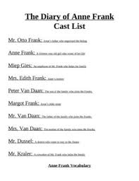 best anne frank unit images anne frank teaching do you teach the diary of anne frank cast list for play essay questions