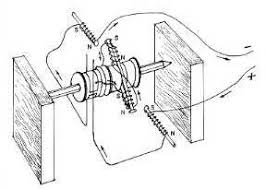 electric motor electric motor diagram