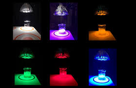 Image result for color removal photocatalysis