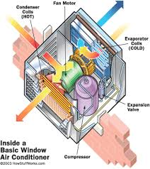 window air conditioner working. Delighful Air Several Companies Such As Ice Energy Now Offer Products That Work With Or  In On Window Air Conditioner Working I