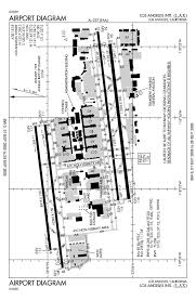 File Lax Airport Diagram Png Wikimedia Commons