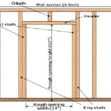 garage door operator prewire and framing guide with regard to garage garage door framing header size