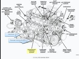 location of a crankshaft sensor on a 2005 dodge caravan 3 3l backside of engine next to the firewall lower side of motor i hope this helps you if you have any more questions or need any more diagrams please don t