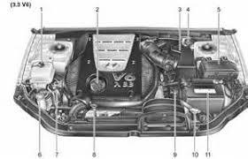 similiar hyundai accent engine diagram keywords diagram for 2009 hyundai accent engine diagram circuit diagrams