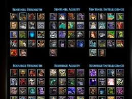 dota hero pictures images photos photobucket