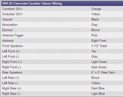 98 silverado radio wiring automotive block diagram \u2022 1998 chevy k1500 radio wiring diagram at 98 Chevy Silverado Radio Wiring Diagram