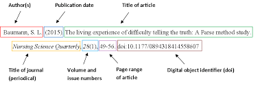 apa in citations the best essay