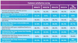 Satisfaction Survey Report Customer Satisfaction Annual Report
