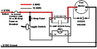 12v light switch wiring diagram facbooik com 30 Amp Relay Wiring Diagram 30 amp wiring diagram for rocker switch wiring diagram for a relay 30 amp relay wiring diagram 99 softail