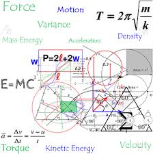 physics assignment help physics assignment answers main topics covered under physics assignment help